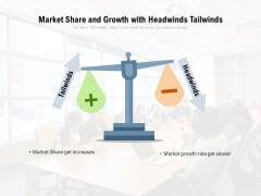 Market Share And Growth With Headwinds Tailwinds Ppt PowerPoint Presentation Icon Model PDF