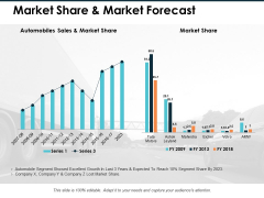 Market Share And Market Forecast Ppt PowerPoint Presentation Inspiration Example Introduction