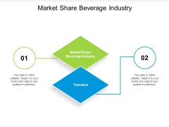 Market Share Beverage Industry Ppt PowerPoint Presentation Model Ideas Cpb