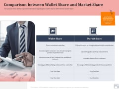Market Share By Category Comparison Between Wallet Share And Market Share Ppt Show Graphics PDF