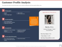 Market Share By Category Customer Profile Analysis Ppt Gallery Topics PDF