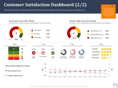 Market Share By Category Customer Satisfaction Dashboard Score Ppt Pictures Elements PDF