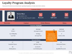 Market Share By Category Loyalty Program Analysis Ppt Outline Layouts PDF