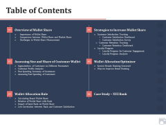 Market Share By Category Table Of Contents Ppt Model Format Ideas PDF