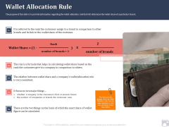 Market Share By Category Wallet Allocation Rule Ppt Outline Example PDF