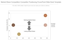 Market Share Competition Competitor Positioning Powerpoint Slide Deck Template