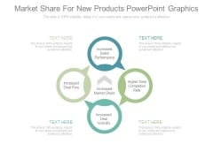 Market Share For New Products Powerpoint Graphics