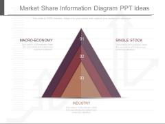 Market Share Information Diagram Ppt Ideas