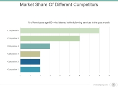 Market Share Of Different Competitors Ppt PowerPoint Presentation Inspiration