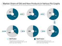 Market Share Of Old And New Products In Various Pie Graphs Ppt PowerPoint Presentation Styles Example PDF