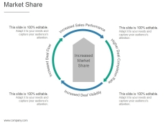 Market Share Ppt PowerPoint Presentation Influencers