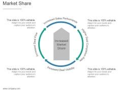Market Share Ppt PowerPoint Presentation Influencers