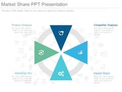 Market Share Ppt Presentation