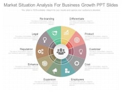 Market Situation Analysis For Business Growth Ppt Slides