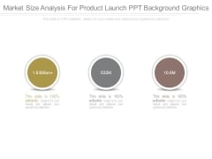 Market Size Analysis For Product Launch Ppt Background Graphics