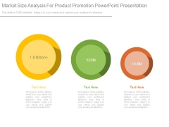 Market Size Analysis For Product Promotion Powerpoint Presentation