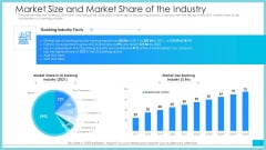 Market Size And Market Share Of The Industry Ppt Icon Clipart Images PDF
