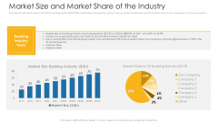 Market Size And Market Share Of The Industry Ppt Outline Examples PDF