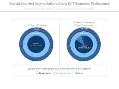 Market Size And Segmentations Charts Ppt Examples Professional