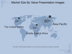 Market Size By Value Ppt PowerPoint Presentation Designs Download