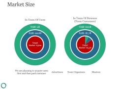 Market Size Template 2 Ppt PowerPoint Presentation Inspiration