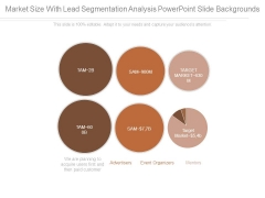 Market Size With Lead Segmentation Analysis Powerpoint Slide Backgrounds