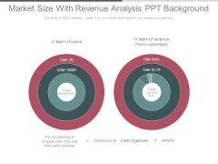 Market Size With Revenue Analysis Ppt Background