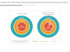 Market Size With Target Market Analysis Powerpoint Slide Background Image