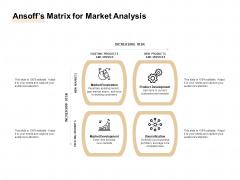 Market Sizing Ansoffs Matrix For Market Analysis Ppt Show Example PDF