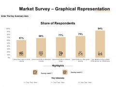 Market Sizing Market Survey Graphical Representation Ppt Infographic Template Examples PDF