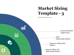 Market Sizing Template 3 Ppt PowerPoint Presentation Clipart