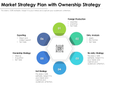 Market Strategy Plan With Ownership Strategy Ppt PowerPoint Presentation Model Summary PDF