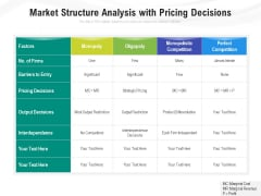 Market Structure Analysis With Pricing Decisions Ppt PowerPoint Presentation Infographic Template Model PDF