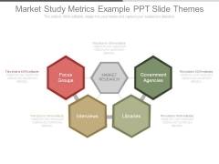 Market Study Metrics Example Ppt Slide Themes