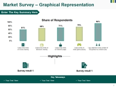 Market Survey Graphical Representation Ppt PowerPoint Presentation Gallery Pictures