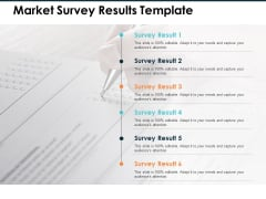 Market Survey Results Ppt PowerPoint Presentation Summary Portfolio