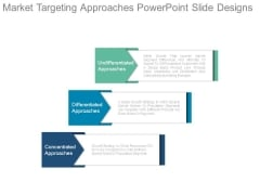 Market Targeting Approaches Powerpoint Slide Designs