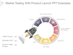 Market Testing With Product Launch Ppt Examples