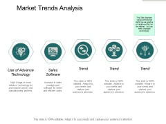 Market Trends Analysis Ppt PowerPoint Presentation Infographic Template Pictures