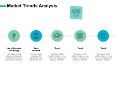 Market Trends Analysis Technology Ppt PowerPoint Presentation Portfolio Outfit