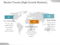 Market Trends High Growth Markets Ppt PowerPoint Presentation Layouts