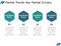 Market Trends Key Market Drivers Ppt PowerPoint Presentation Clipart