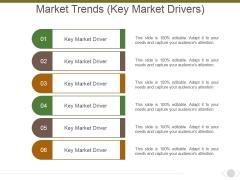 Market Trends Key Market Drivers Ppt PowerPoint Presentation Inspiration Portrait