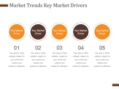 Market Trends Key Market Drivers Ppt PowerPoint Presentation Show