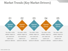 Market Trends Key Market Drivers Ppt PowerPoint Presentation Tips