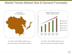 Market Trends Market Size And Demand Forecasts Ppt PowerPoint Presentation Inspiration Elements