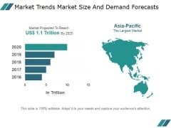 Market Trends Market Size And Demand Forecasts Ppt PowerPoint Presentation Layouts