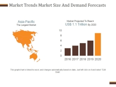 Market Trends Market Size And Demand Forecasts Ppt PowerPoint Presentation Samples