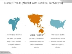 Market Trends Market With Potential For Growth Ppt PowerPoint Presentation Examples