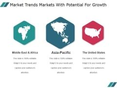 Market Trends Markets With Potential For Growth Ppt PowerPoint Presentation Deck